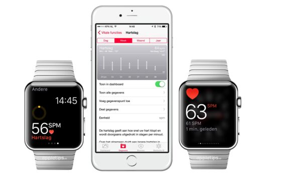 Apple Watch waarschuwt mantelzorgers