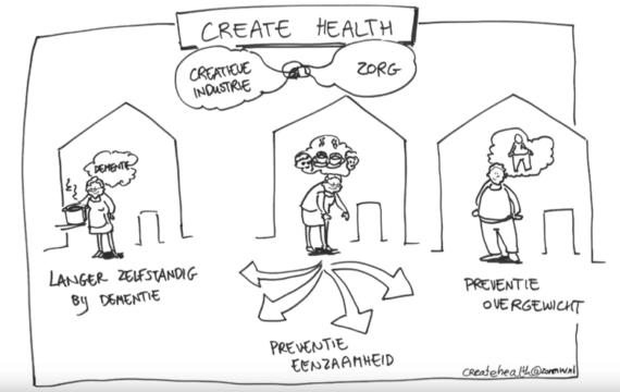 E-health projecten voor gezonde ouderen krijgen subsidie ZonMW