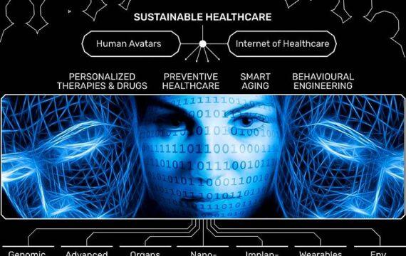 Health EU wil mensen gezond houden en behandeling op maat met digitale avatars
