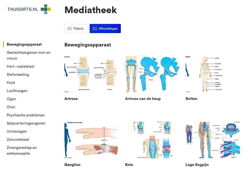Thuisarts.nl mediatheek ICT&health